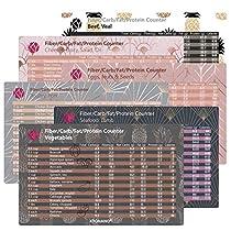 Keto Cheat Sheet Magnets