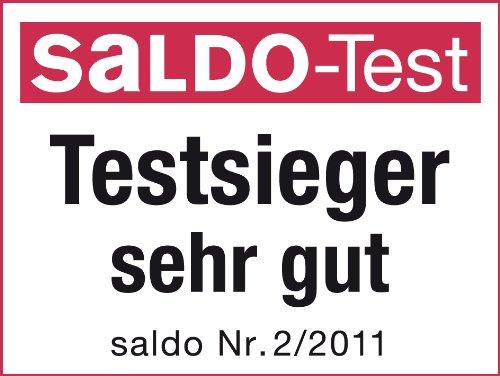Saldo-Test - Testsieger sehr gut