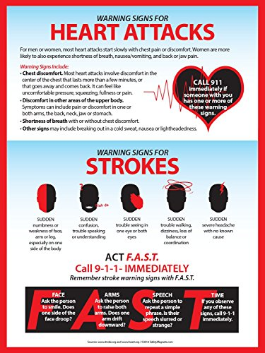 Heart Attack & Stroke Warning Signs Workplace Safety Poster - 12