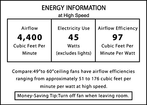Hardware House 543611 Aegean Flush-Mount 42-Inch Ceiling Fan with Optional Light Fixture, Satin Nickel