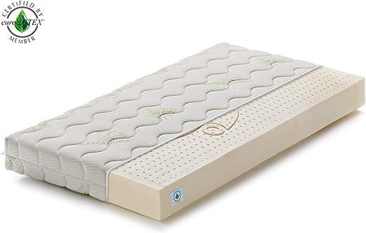 Dormire Sano Materassi.Marcapiuma Materasso Bambino Lattice 64x124 Alto 12 Cm Teddy