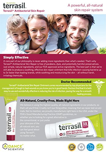 Antibacterial Skin Repair MAX 3X Faster Dr. Recommended 100% Guaranteed All Natural Fissures Folliculitis Angular Cheilitis Impetigo Chilblains Lichen Sclerosus Boils Cellulitis by Terrasil® by Aidance Skincare & Topical Solutions (Image #6)