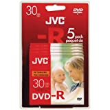 JVC 8CM Mini DVD-R for Camcorders