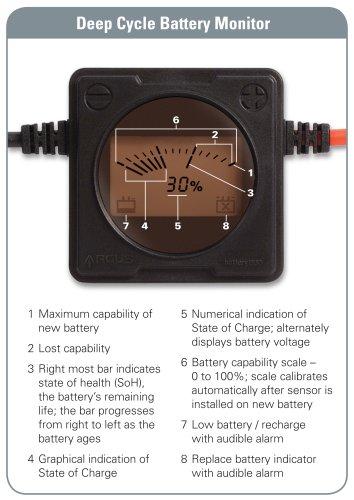 Deep Cell Battery Tester : Argus bb dcm battery bug deep cycle monitor