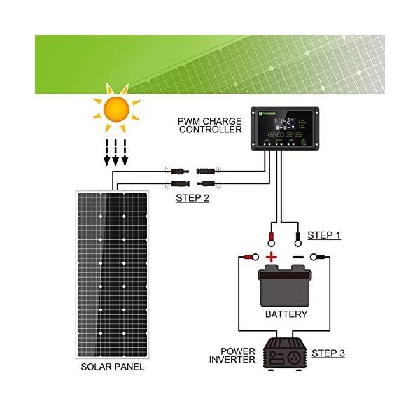 51LdH78F3fL 100W 12V Solarpanel Solarmodul Solarpanel-Set 100 Watt 12 Volt Monokristallines Off-Gitter-System für Wohnmobil, Boot…