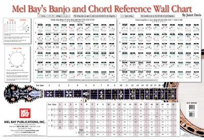 How to find the best banjo and chord reference wall chart for 2019?