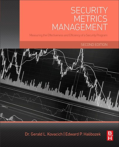 Security Metrics Management  Second Edition  Measuring The Effectiveness And Efficiency Of A Security Program