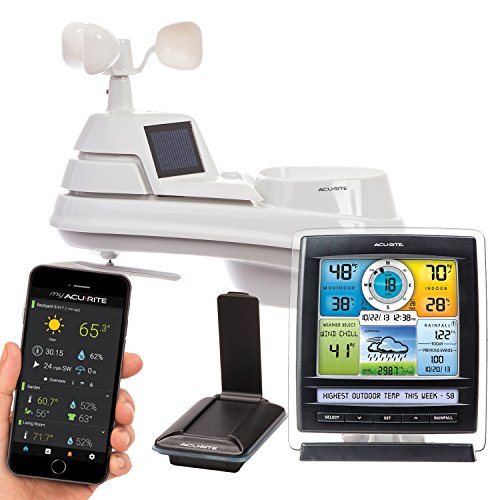 AcuRite 01057RM Color Weather Station Display & 5-in-1 Weather Environment System with...