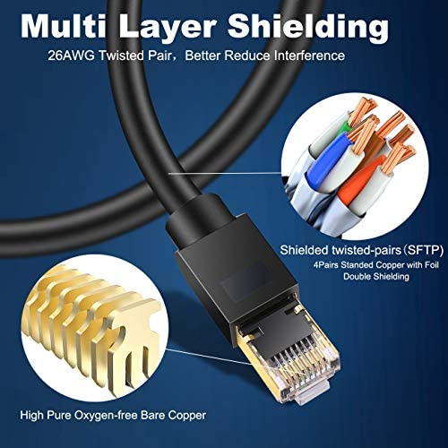 White 3FT 2Pack Hub PC LoYinLo CAT8 Ethernet Cable 26AWG Lastest 40Gbps 2000Mhz SFTP Patch Cord,with Gold Plated RJ45 Connector Comfortable with Router Modem Laptop Gaming