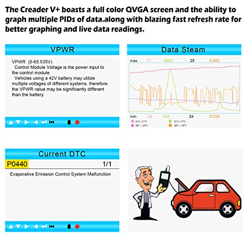 O2 Sensor Live Data: ★FREE SHIPPING★LAUNCH X431 Creader V Plus Small OBD2 OBDII