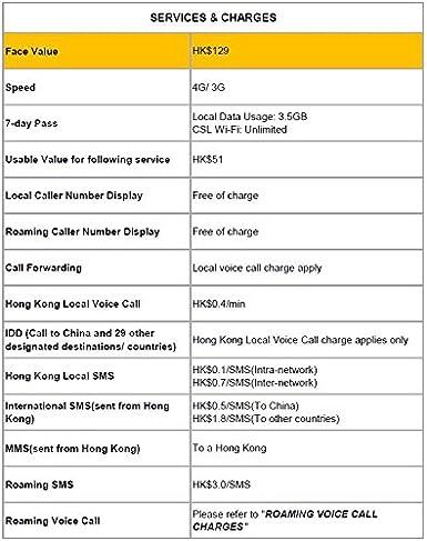 China Telecom Hong Kong Sim Card Prepaid International Calling Cards 3 5 GB  Data + 127 International Call for HK Disneyland Sightseeing Trip