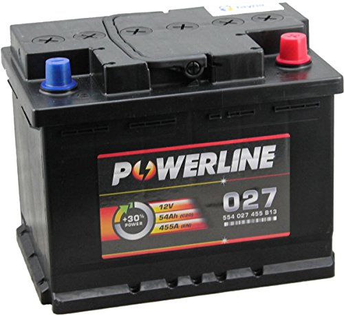 027 Powerline Car Battery 12V:
