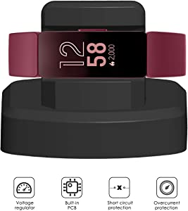 Sweepstakes - VICARA Compatible with Fitbit Inspire...