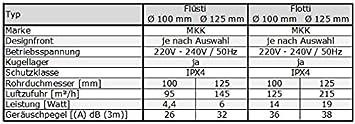 Spiegel DUO Design Badl/üfter Wandl/üfter Turbo Ventilator R/ückstauklappe Kugellager Nachlauf Timer /Ø 100 mm Chrom 18155-007 MKK