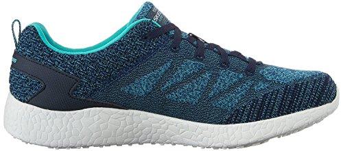 Skechers Burst Marino Azul Turquesa Blanco Mujeres Capacitadores Zapatos