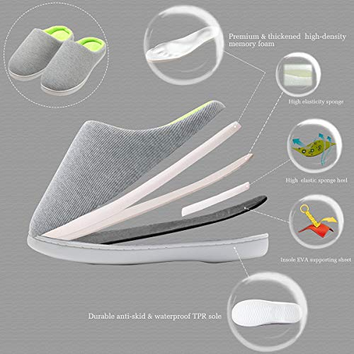 Anti House Women's Breathable Indoor Outdoor Cotton Use Green Slippers MIYA Slippers Grey Slip Classic BxtXxpT
