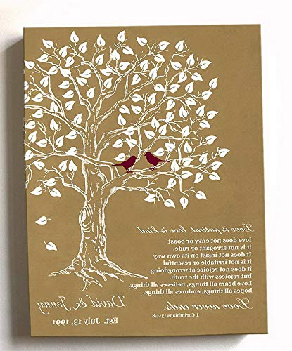 Kaputar Anniversary Family Tree Artwork - Unique & Housewarming Canvas Wall Decor Gifts - Color Beige # 3 - Size 20 x 24 | Model WDDNG -575 | 20 x 24 Inches