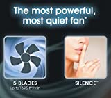 Rowenta Turbo Silence Oscillating 16-Inch Stand Fan Powerful and Quiet with Remote Control