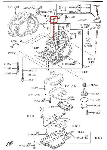 Suzuki Kizashi Known Problems