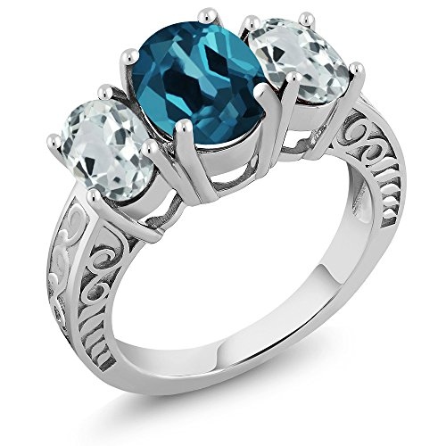 Gem Stone King 3.24 Ct Oval London Blue Topaz Sky Blue Aquamarine 925 Sterling Silver Ring (Size 6)