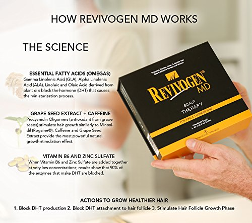 Revivogen Scalp Therapy MD (3 month supply) by Revivogen MD (Image #2)