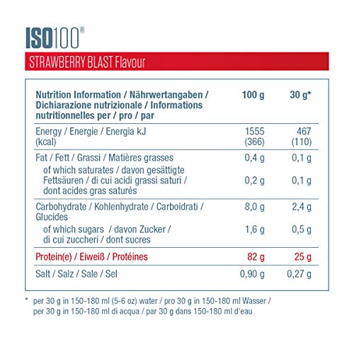 Dymatize ISO 100 Birthday Cake 2,2kg – Hidrolizado de Proteína de Suero Whey + Aislado en Polvo