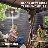 SWEET HEAT - Heat Focusing Reflector for Round