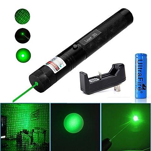 MACXGHU Green Hunting Scope Rifle Laser Pen(3-5 days express shipping) (High Power Burning Laser Pointer)