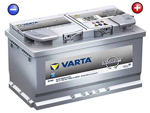 E46 Varta Car Battery 75 Ah: