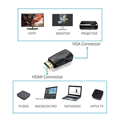 Buy laptop for audio