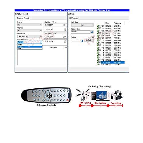 Amazon.com: Universal TV Sintonizador FM Card + DVR tarjeta ...