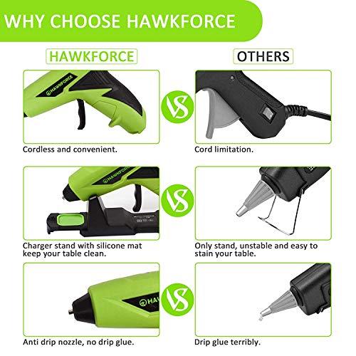 HAWKFORCE Glue Gun Kit 4V Cordless Crafts Glue Gun 1 Min Quick Pre-Heating with 50 PCS Glue Sticks Mini Melt Glue Gun for Home Quick Repair, DIY, Crafts, Hobby