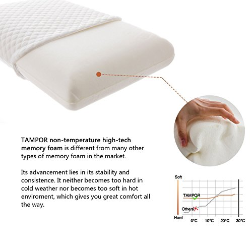 TAMPOR Memory Foam Pillow Premium Bed Pillows for Neck Support Hypoallergenic Neck Pillow for Sleeping with Removable Pillow Cover, for Back & Side Sleepers, Standard by TAMPOR (Image #1)