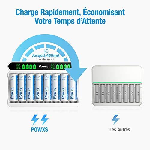 POWXS 8 Slots Chargeur de Piles AA/AAA avec LCD Écran, Charge Safe et Rapide pour AA AAA Piles Rechargeables Ni-Mh, avec Interface Micro USB/Type C