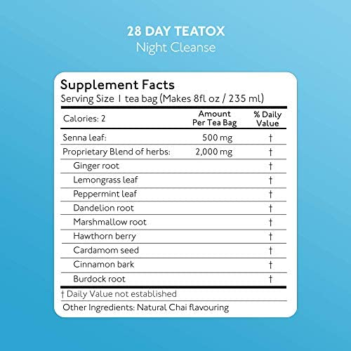 SkinnyMint 28 Day Ultimate Teatox (42 Tea Bags). All-Natural 2-Step Tea Detox Program to Support Weight Loss Goals. Tasty Way to Boost Energy Levels, Help Reduce Bloating and Support Your Metabolism.