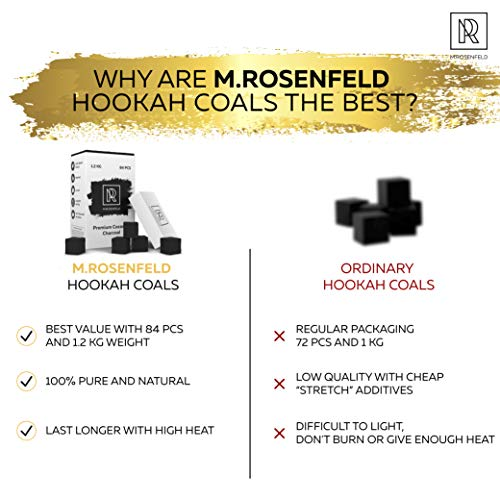 Hookah Coals Coconut Hookah Charcoal – 84 Count & 1.2 KG (2.6 lbs) – Value Pack Premium Quality 25mm (1x1x1 in) – 100% Natural Coconut Coals for Hookah Cubes – NOT Quick Light