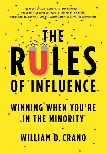Minority influence research social psychology