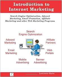internet marketing affiliate programs