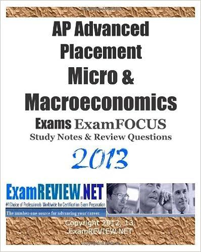macroeconomic notes review