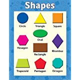 Teacher Created Resources Shapes Chart