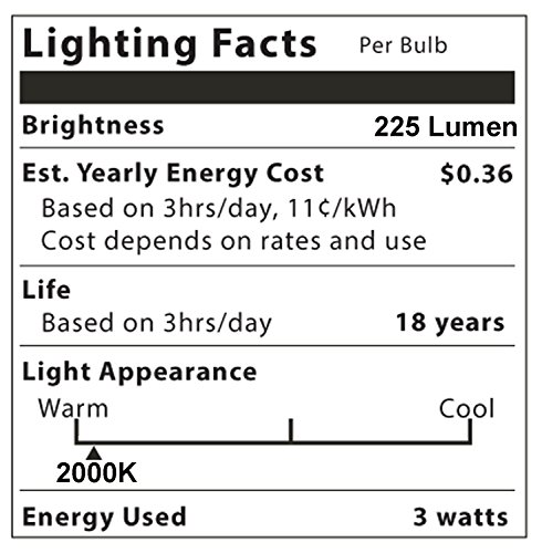 Miracle LED 605023 Bug Lite Bulb, White