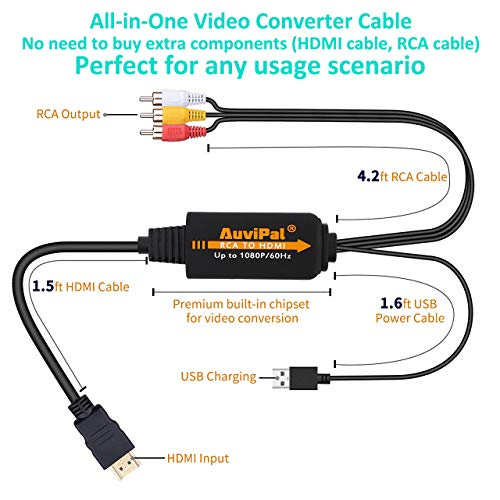 1080P RCA to HDMI Converter Cable, AuviPal AV to HDMI Adapter for Playing VHS/VCR/DVD Player/Game Consoles etc on Modern TV. All-in-One 3RCA Composite AV to HDMI Video Converter by AuviPal (Image #5)