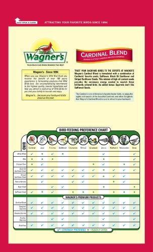 Wagners-42032-Cardinal-Blend-Bucket-5-12-Pounds