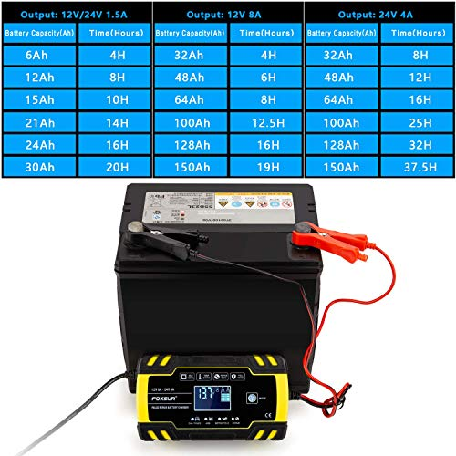 BUDDYGO Car Battery Charger, 12V/24V 8Amp Intelligent Automatic Battery Charger/Maintainer Delivers 3 Stage Charging…