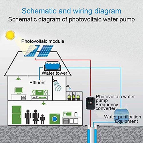 Solar Photovoltaic DC Inverter,Solar Inverter PV Frequenzumrichter DC200-400V Eingang 3 phasig 0-220VAC Ausgang,Solar wasserpumpen wechselrichter DC Photovoltaik Wechselrichter(1,5 kW)