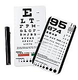 EMI Rosenbaum and Snellen Pocket Eye Charts + LED