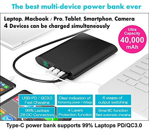  WorldPlus 40000mAh Ultra High Capacity Multi Power Bank QC3.0 New Macbook and Pro / Laptop / iPad / Tablet / Smartphone / Digital Camera (40000mAh Black) by WorldPlus (Image #1)