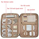 BAGSMART Electronic Organizer Travel Cable