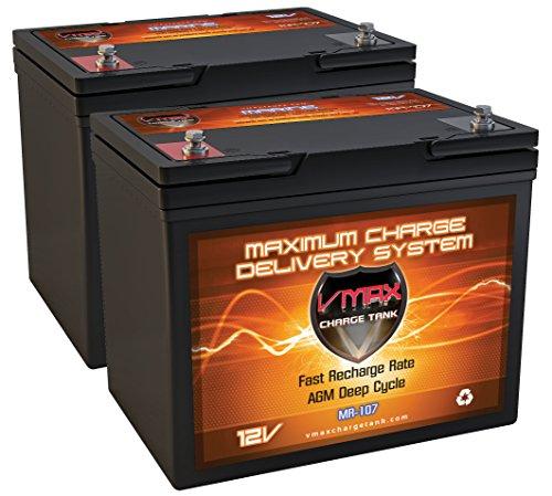 - QTY2 VMAX MR107-85 12V 85AH AGM Deep Cycle Group 24 Batteries for Minn Kota Edge 70 - Latch & Door 24V 70lb Trolling Motor