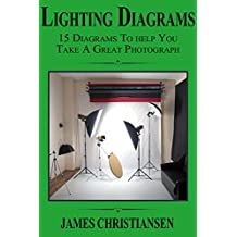 Lighting Diagrams: Fifteen Photography Light Diagrams To Help You Take Incredible Pictures With Ease